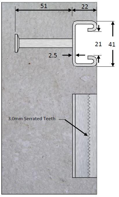 Image of Minimum Edge Distance