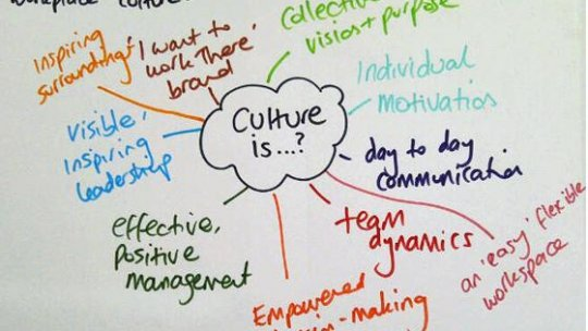 Where to start in measuring company culture.