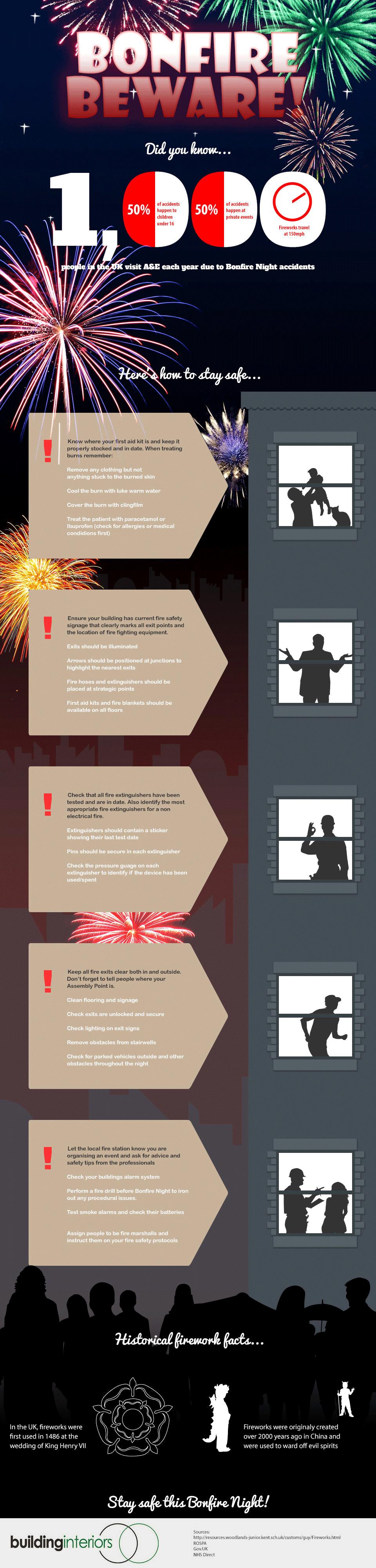 BIG-Infographic-fireworks